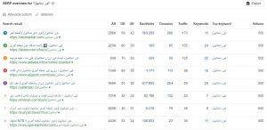 نتایج گوگل برای کلمه کلیدی تور استانبول